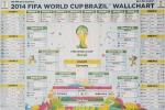 Poster: Football World Cup - 2014 - FIFA World Cup Brazil (match schedule with results)