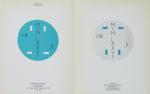 Sonnier, Keith - 1976 - Galerie Hans Mayer Düsseldorf (Einladung)